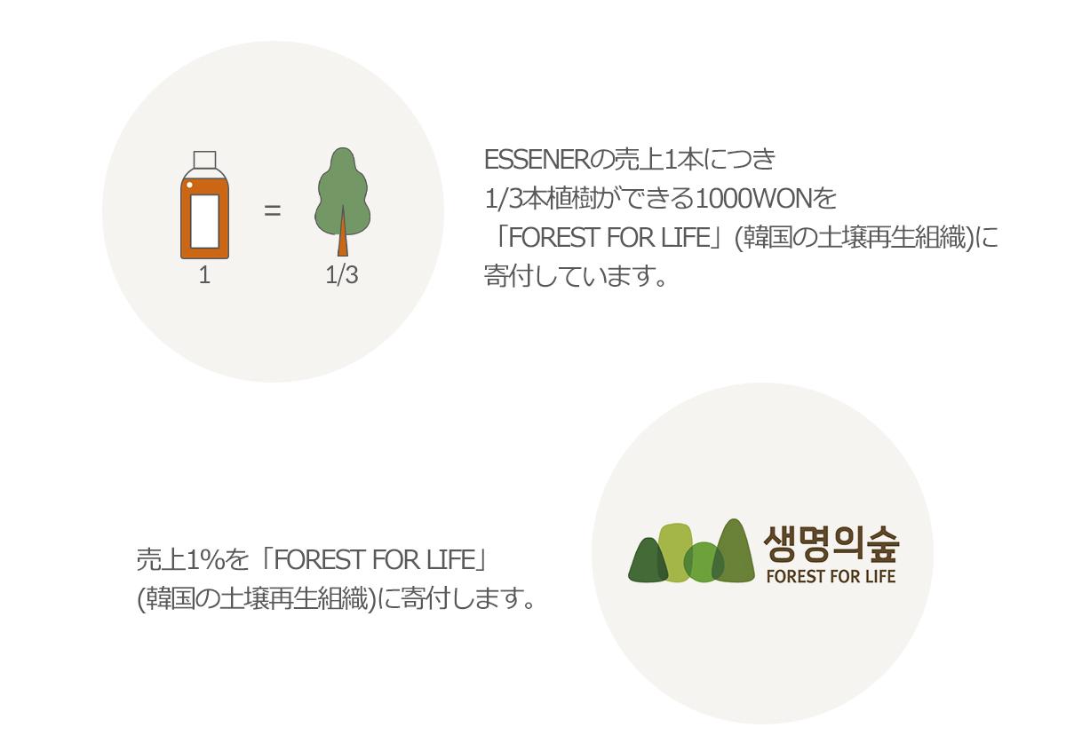 ESSENER1本にあたり、1/3本植樹ができる1000wonを「FOREST FOR LIFE」(韓国の土壌再生組織)に寄付しています。売上1%を「FOREST FOR LIFE」(韓国の土壌再生組織)に寄付します。