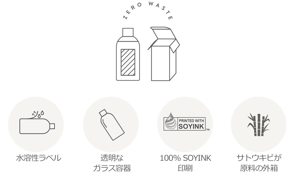 水溶性ラベル 透明なガラス容器 100%SOYINK印刷 サトウキビが原料の外箱